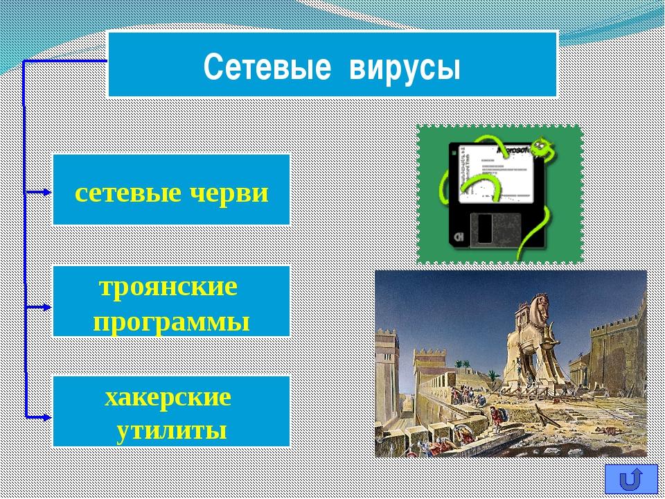 сетевые черви Сетевые вирусы троянские программы хакерские утилиты