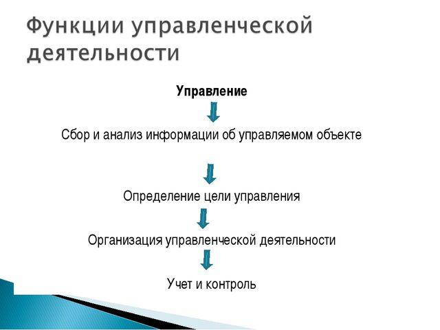 Управление Сбор и анализ информации об управляемом объекте Определение цели у...