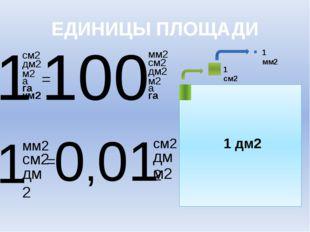 1 см2 1 мм2 1 дм2 1 см2 100 мм2 дм2 м2 а га км2 см2 дм2 м2 а га = см2 дм2 дм