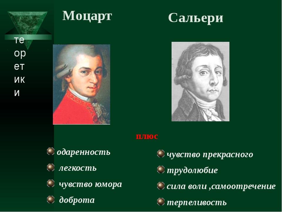 Моцарт плюс одаренность легкость чувство юмора доброта Сальери чувство прекра...