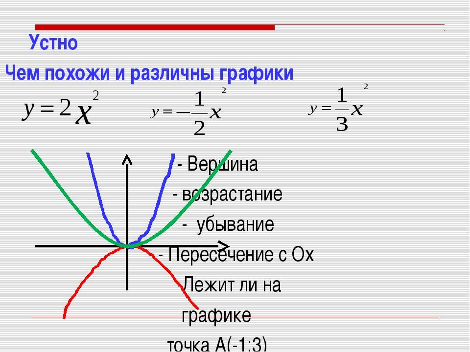 построение графиков разных типов
