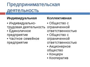 Предпринимательская деятельность ИндивидуальнаяКоллективная Индивидуально-тр