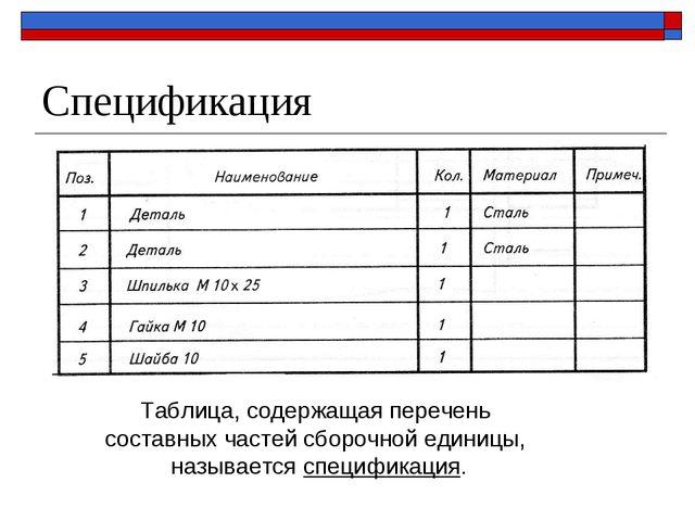 Спецификация Таблица, содержащая перечень составных частей сборочной единицы,...