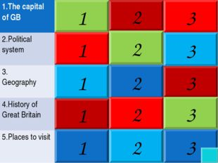 1 1 1 1 1 2 3 2 3 2 3 3 2 3 2 1.The capital of GB 2.Political system 3.
