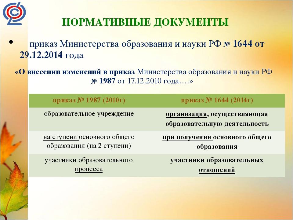 НОРМАТИВНЫЕ ДОКУМЕНТЫ приказ Министерства образования и науки РФ № 1644 от 29...