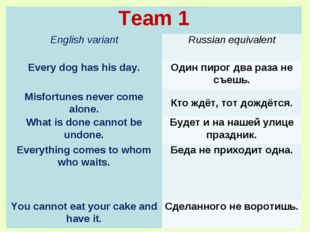 Team 1	 English variant	Russian equivalent Every dog has his day.	Один пирог