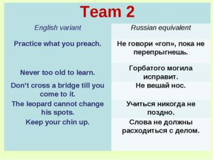 Team 2	 English variant	Russian equivalent Practice what you preach.	Не говор