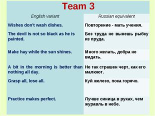 Team 3	 English variant	Russian equivalent Wishes don't wash dishes. 	Повторе
