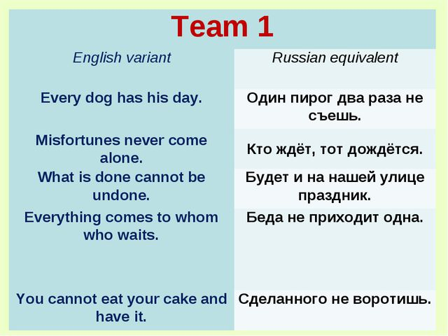 Team 1	 English variant	Russian equivalent Every dog has his day.	Один пирог...