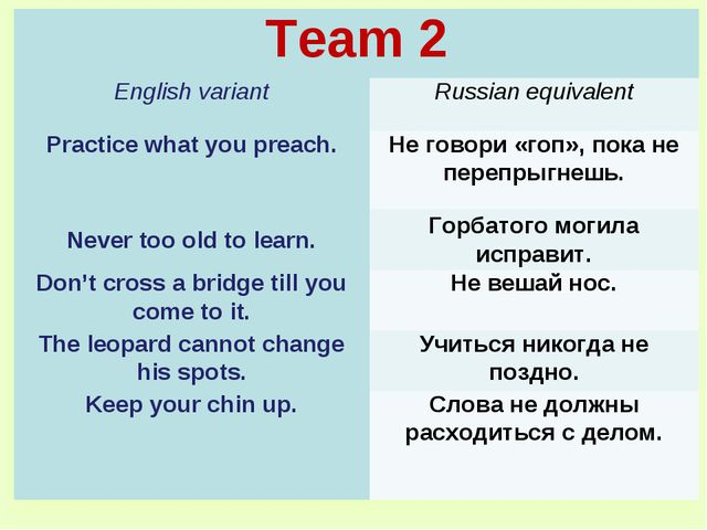Team 2	 English variant	Russian equivalent Practice what you preach.	Не говор...