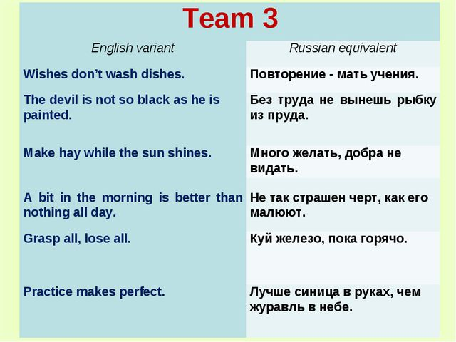 Team 3	 English variant	Russian equivalent Wishes don't wash dishes. 	Повторе...