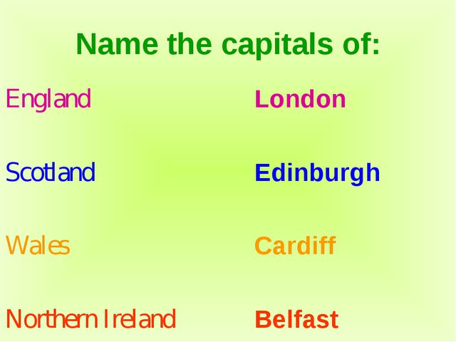 Name the capitals of: England Scotland Wales Northern Ireland London Edinburg...