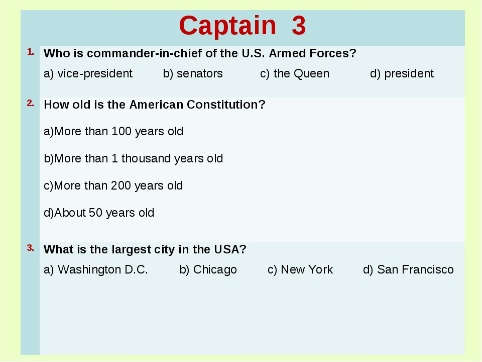 Captain 3	 1.	Who is commander-in-chief of the U.S. Armed Forces? a) vice-pre...