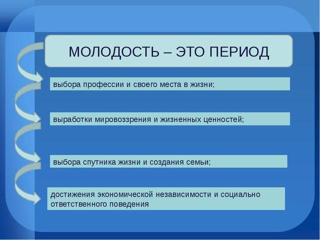 МОЛОДОСТЬ – ЭТО ПЕРИОД выбора профессии и своего места в жизни; выработки мир...