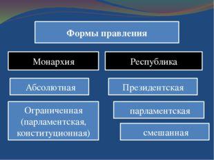 Формы правления Монархия Республика Президентская парламентская смешанная Абс