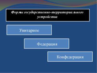 Формы государственно-территориального устройства Унитарное Федерация Конфедер