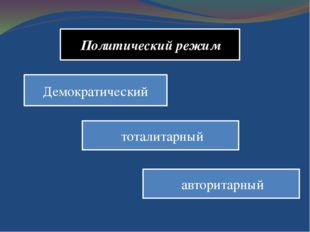 Политический режим Демократический тоталитарный авторитарный