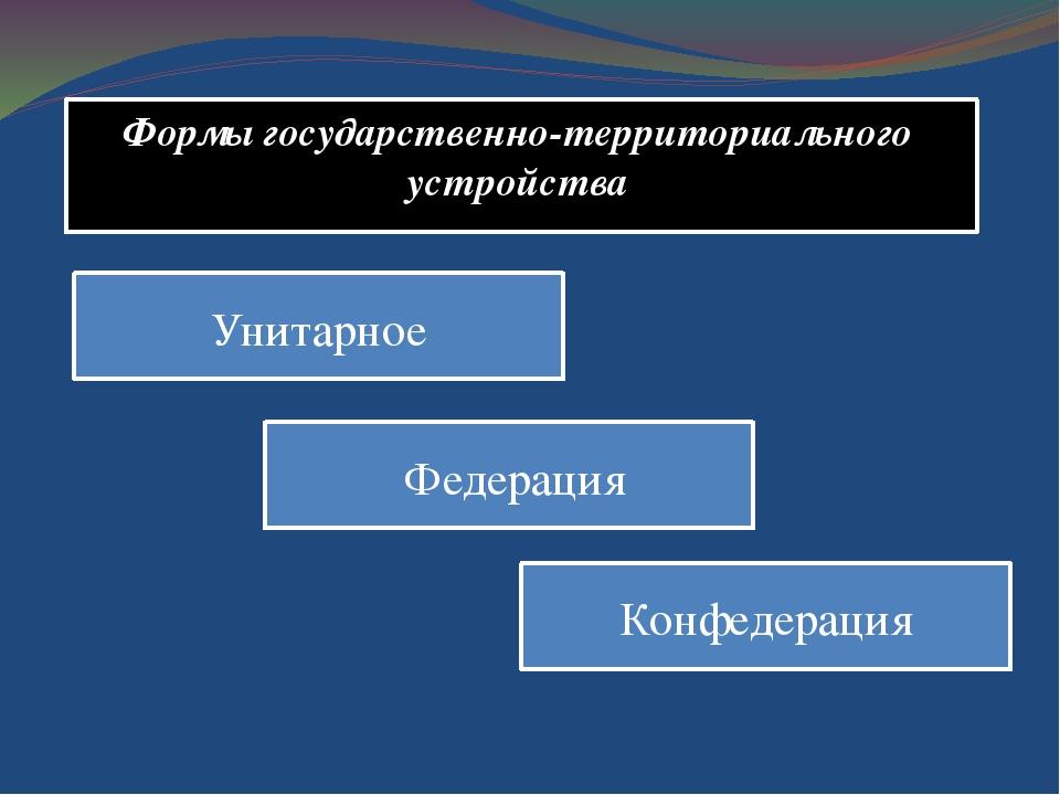 Формы государственно-территориального устройства Унитарное Федерация Конфедер...