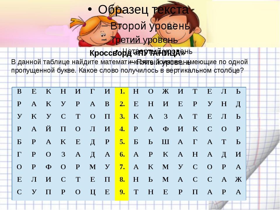 Кроссворд «ПУТАНИЦА» В данной таблице найдите математические понятия, имеющи...