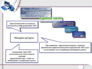 Интернет-ресурсы При изучении нового материала используются информационные ОМ