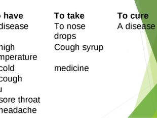 To have	To take	To cure A disease	To nose drops	A disease A high temperature