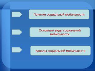 Понятие социальной мобильности Основные виды социальной мобильности Каналы со