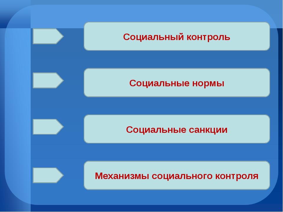 Социальный контроль Социальные нормы Социальные санкции Механизмы социального...