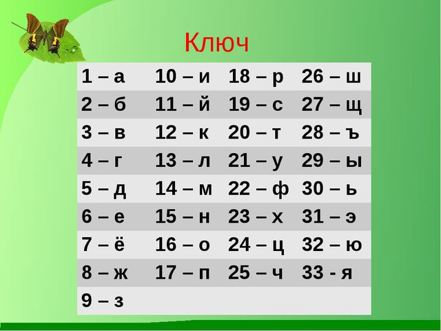Ключ 1 – а 10 – и18 – р26 – ш 2 – б 11 – й19 – с27 – щ 3 – в 12 – к20...