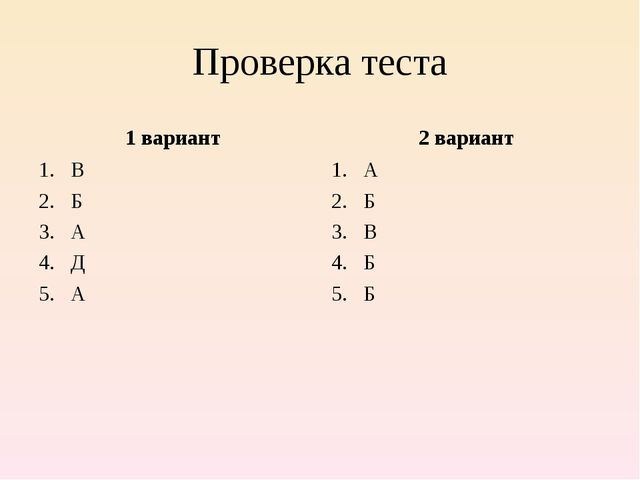 Проверка теста 1 вариант В Б А Д А 2 вариант А Б В Б Б