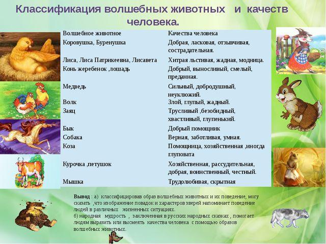 Классификация волшебных животных и качеств человека. Вывод : а) классифициро...