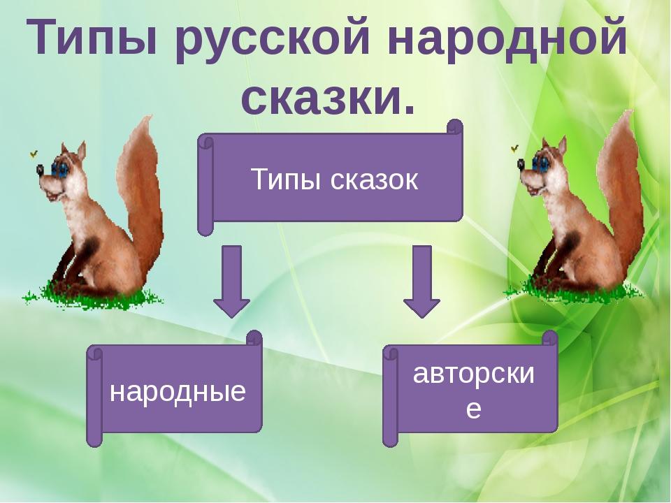 Типы русской народной сказки. Типы сказок народные авторские