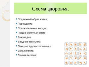 Схема здоровья. Подвижный образ жизни; Переедание; Положительные эмоции; Позд