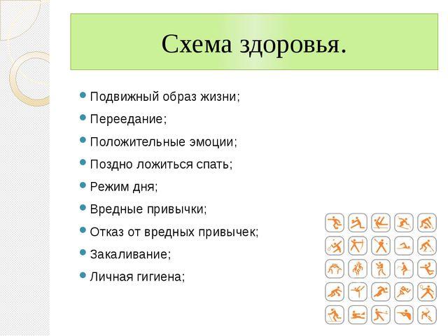 Схема здоровья. Подвижный образ жизни; Переедание; Положительные эмоции; Позд...