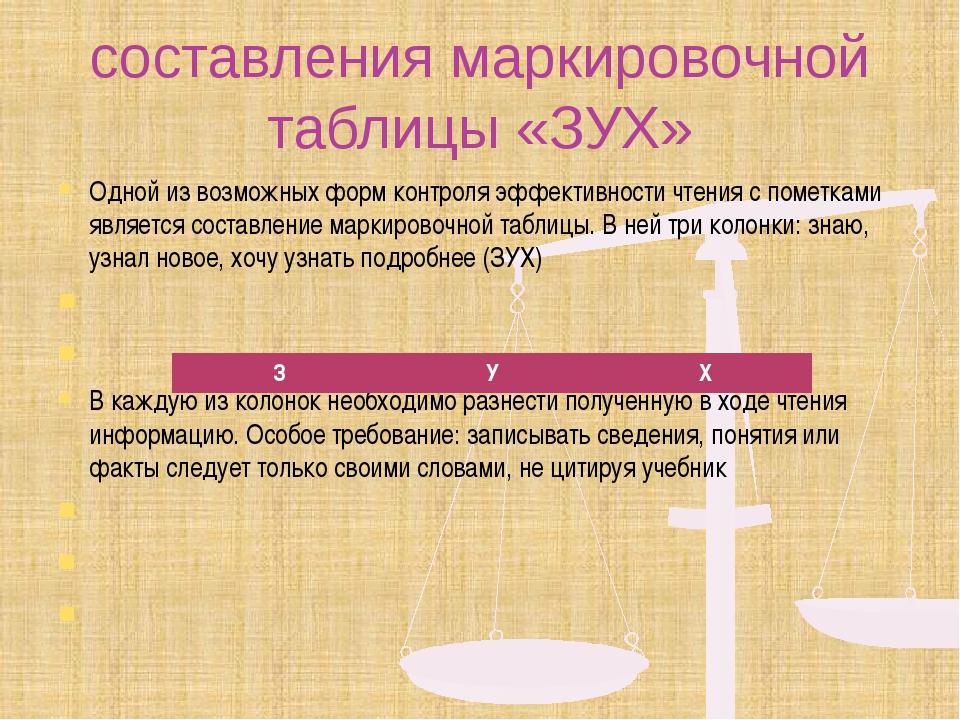 составления маркировочной таблицы «ЗУХ» Одной из возможных форм контроля эффе...