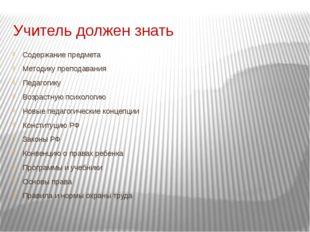 Учитель должен знать Содержание предмета Методику преподавания Педагогику Воз