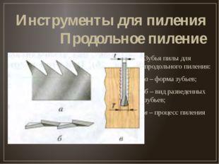 Инструменты для пиления Продольное пиление Зубья пилы для продольного пиления