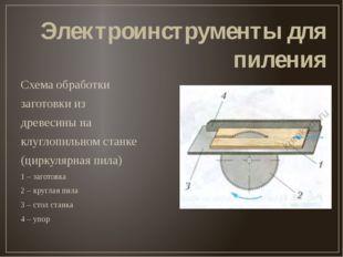 Электроинструменты для пиления Схема обработки заготовки из древесины на клуг