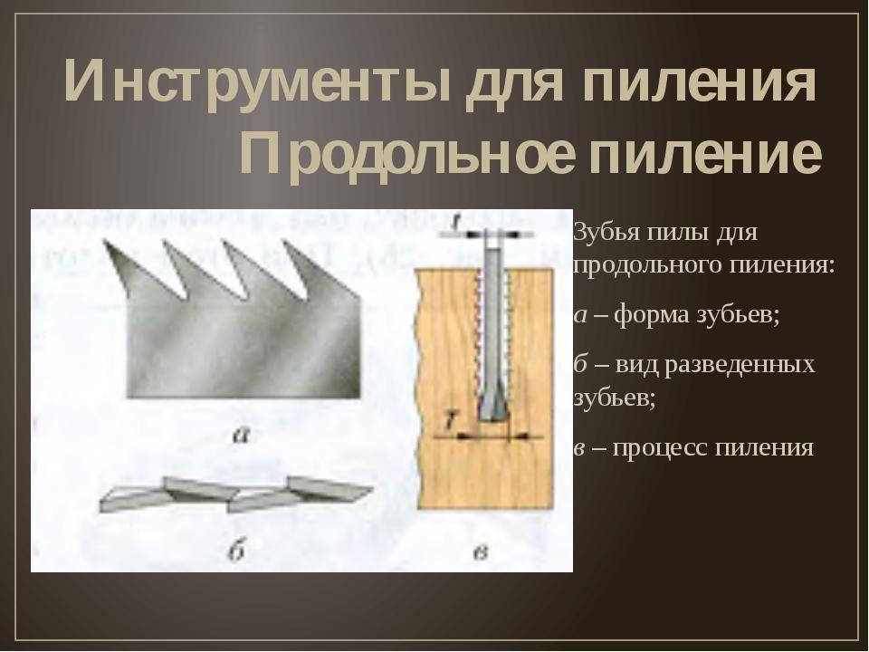 Инструменты для пиления Продольное пиление Зубья пилы для продольного пиления...
