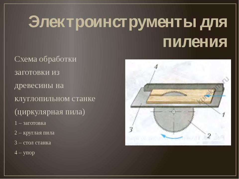 Электроинструменты для пиления Схема обработки заготовки из древесины на клуг...