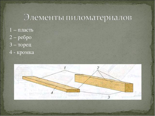 1 – пласть 2 – ребро 3 – торец 4 - кромка