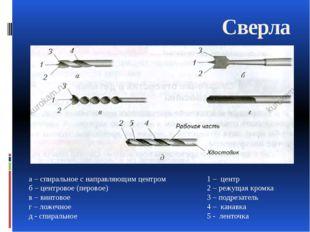 Сверла а – спиральное с направляющим центром б – центровое (перовое) в – винт
