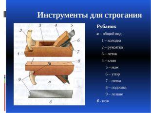 Рубанок а – общий вид 1 – колодка 2 – рукоятка 3 – леток 4 – клин 5 – нож