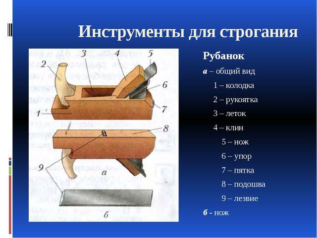 Рубанок а – общий вид 1 – колодка 2 – рукоятка 3 – леток 4 – клин 5 – нож...