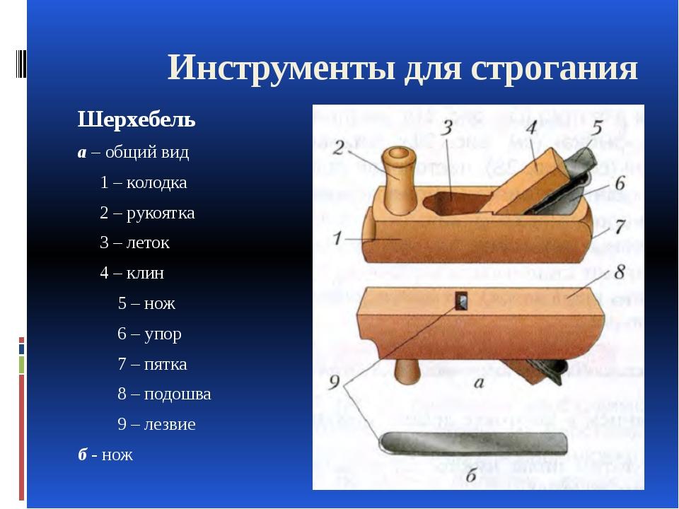 Шерхебель а – общий вид 1 – колодка 2 – рукоятка 3 – леток 4 – клин 5 – н...