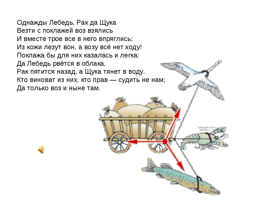 Басня крылова лебедь рак и щука текст с картинками