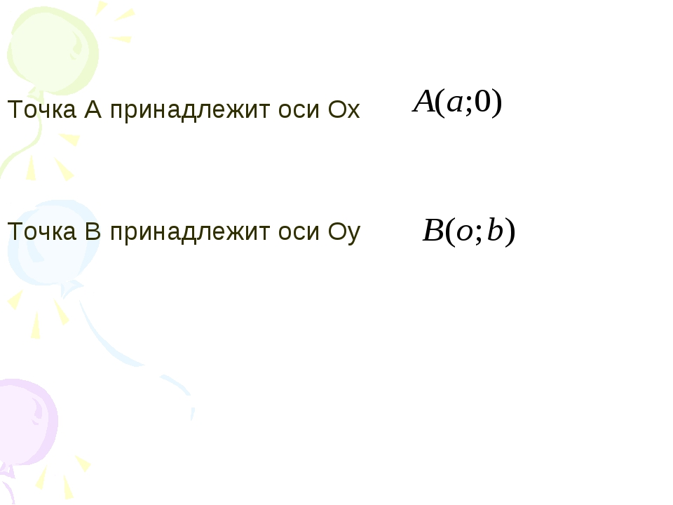 Точка А принадлежит оси Ох Точка B принадлежит оси Оу