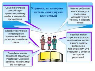 Совместное чтение и обсуждение прочитанной книги укрепляет семейные связи Реб