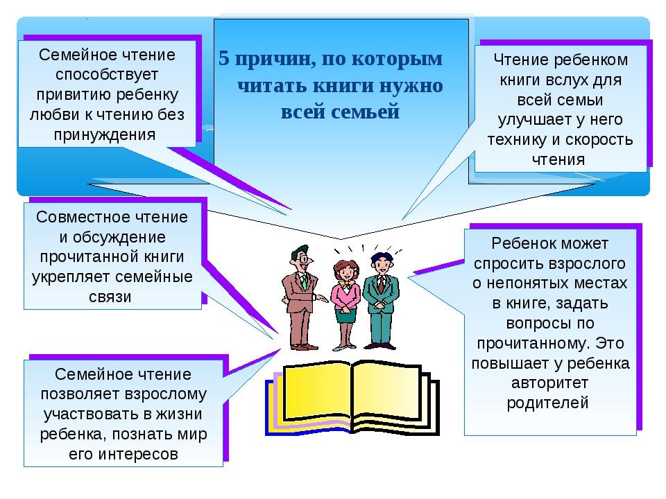 Совместное чтение и обсуждение прочитанной книги укрепляет семейные связи Реб...