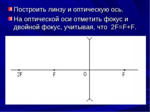 Построить линзу и оптическую ось. На оптической оси отметить фокус и двойной