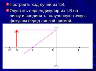 Построить ход лучей из т.В. Опустить перпендикуляр из т.В на линзу и соединит